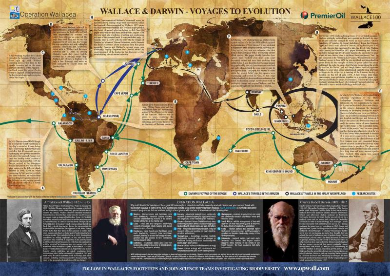 Map showing Wallace & Darwin's travels